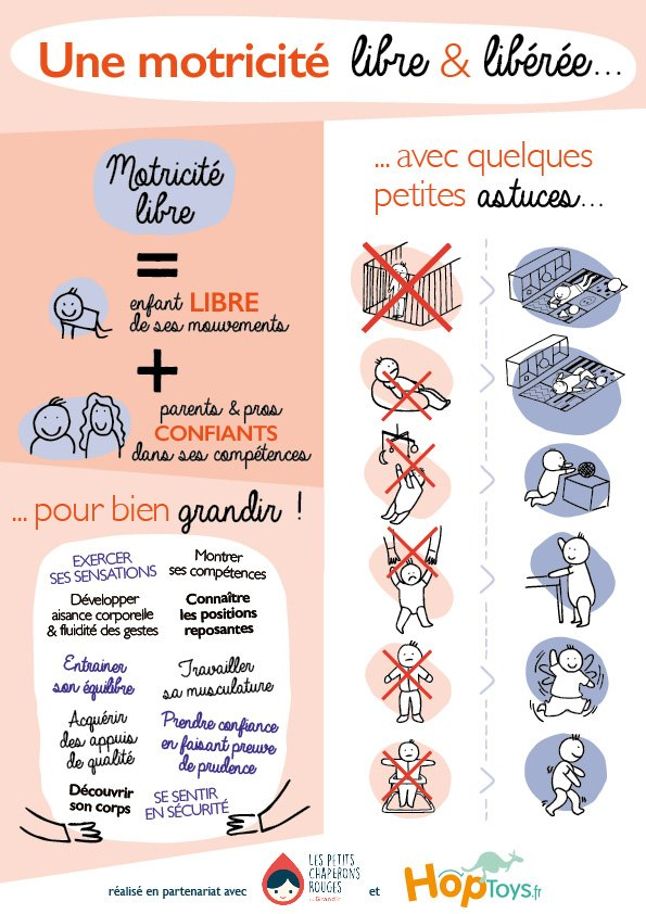 motricite-liberee-web-1